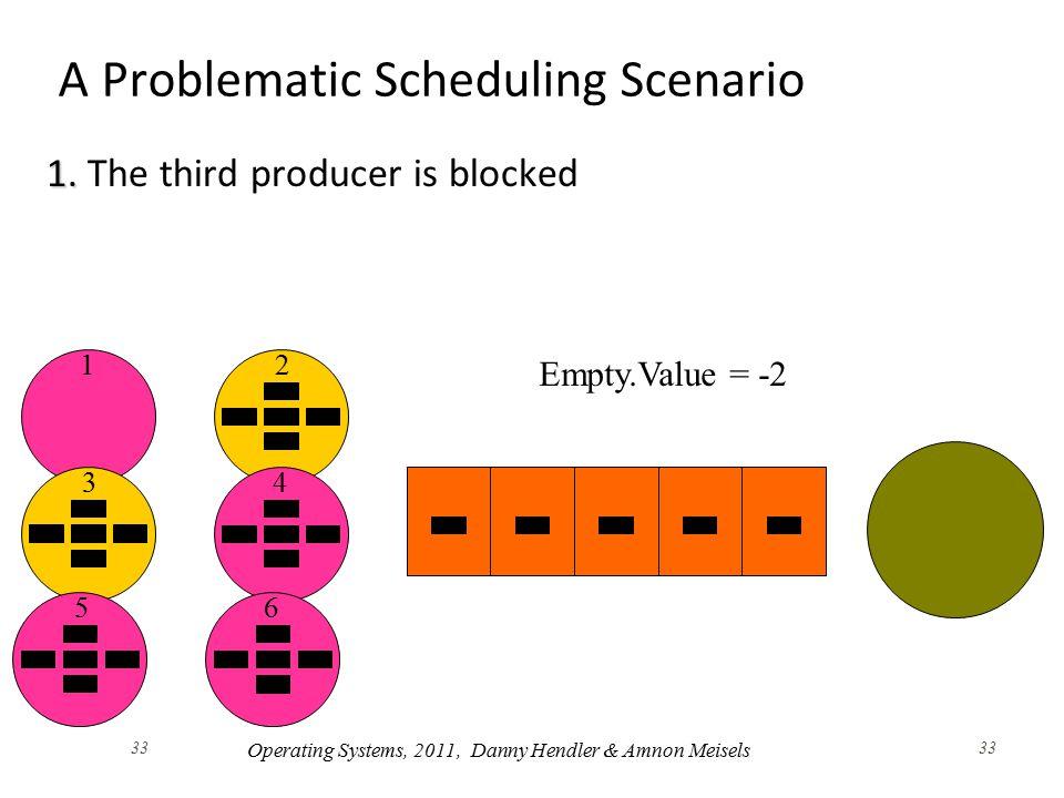 33 A Problematic Scheduling Scenario 1. 1.