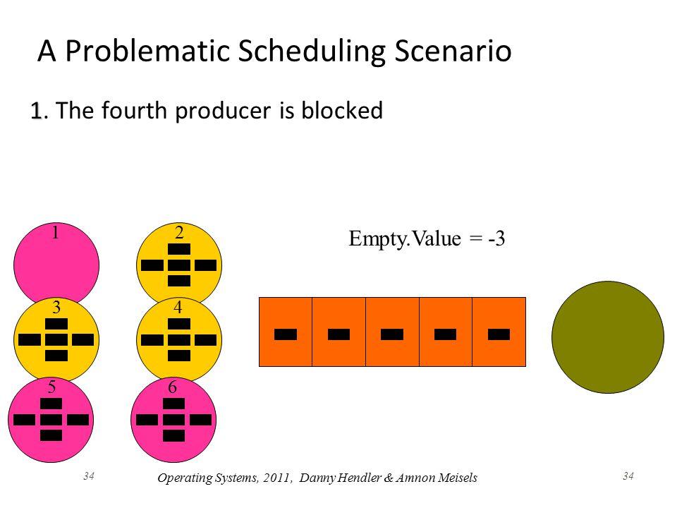 34 A Problematic Scheduling Scenario 1 1.