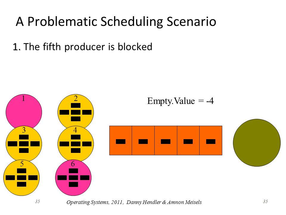 35 A Problematic Scheduling Scenario 1. 1.