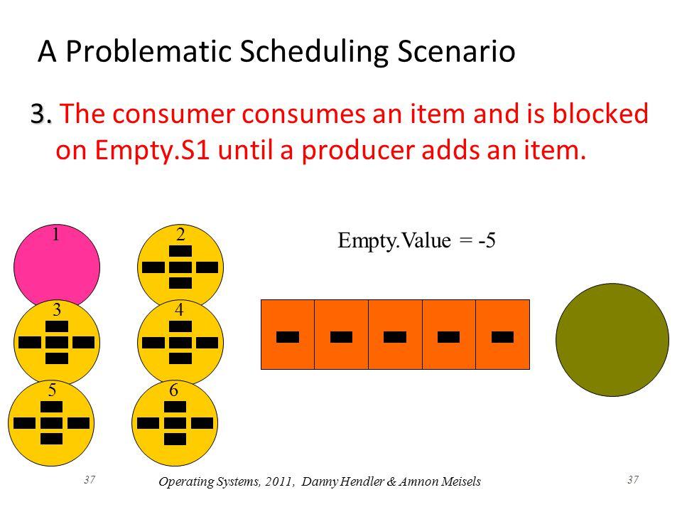 37 A Problematic Scheduling Scenario 3. 3.