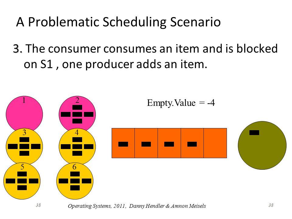38 A Problematic Scheduling Scenario 3. 3.