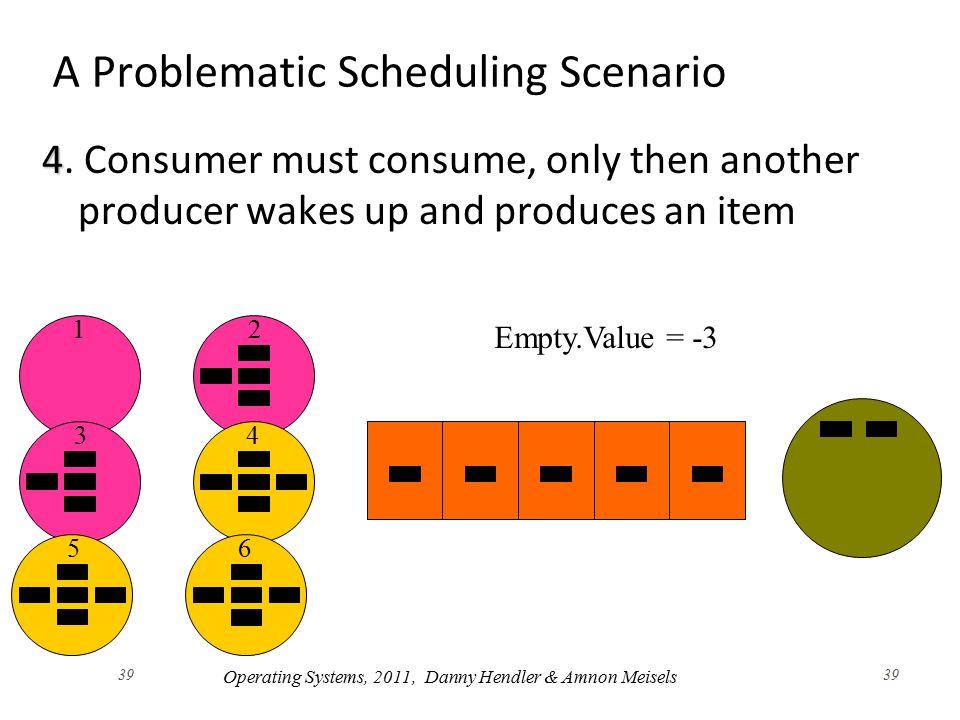 39 A Problematic Scheduling Scenario 4 4.