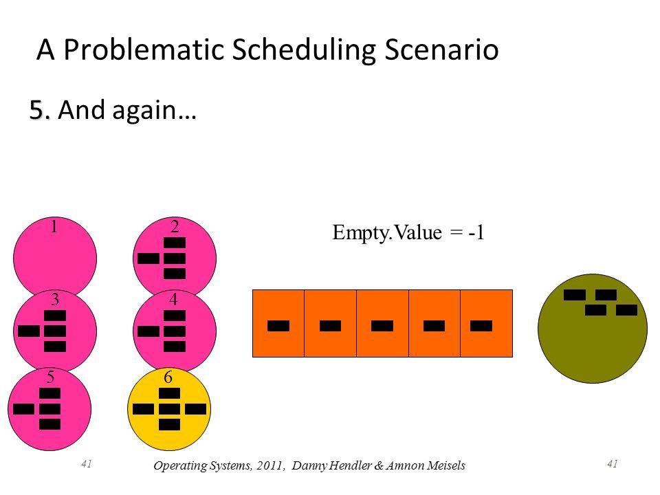 41 A Problematic Scheduling Scenario 5. 5.