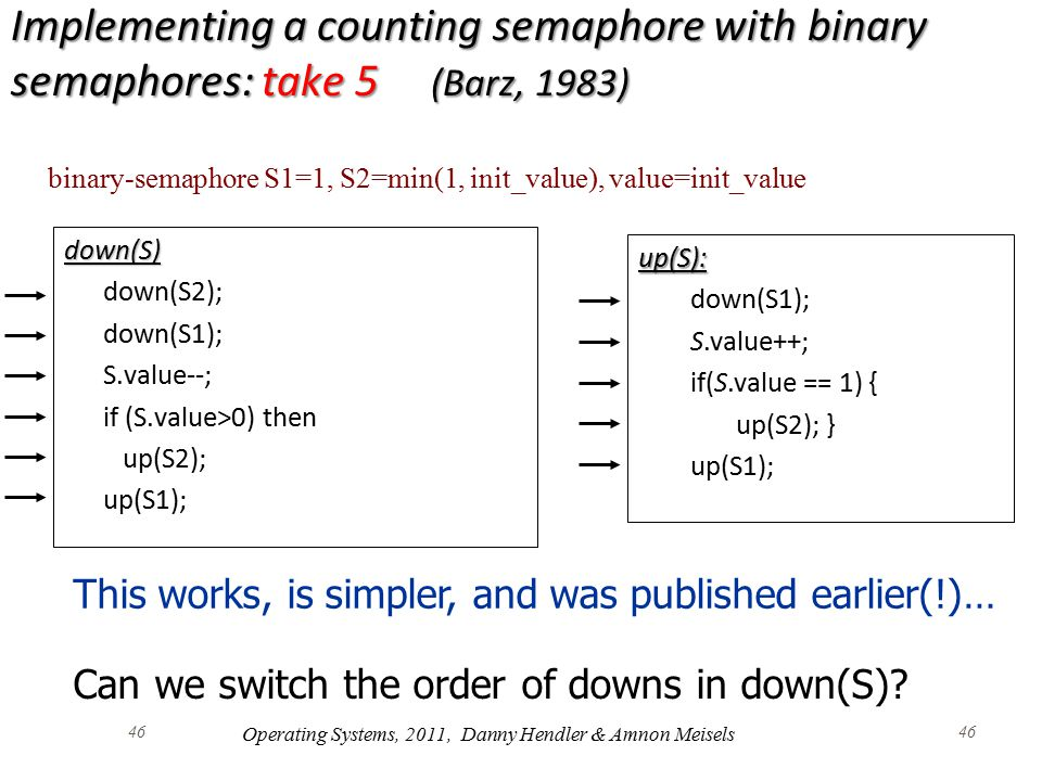 46 Implementing a counting semaphore with binary semaphores: take 5 (Barz, 1983) down(S) down(S2); down(S1); S.value--; if (S.value>0) then up(S2); up(S1); up(S): down(S1); S.value++; if(S.value == 1) { up(S2); } up(S1); binary-semaphore S1=1, S2=min(1, init_value), value=init_value This works, is simpler, and was published earlier(!)… Can we switch the order of downs in down(S).