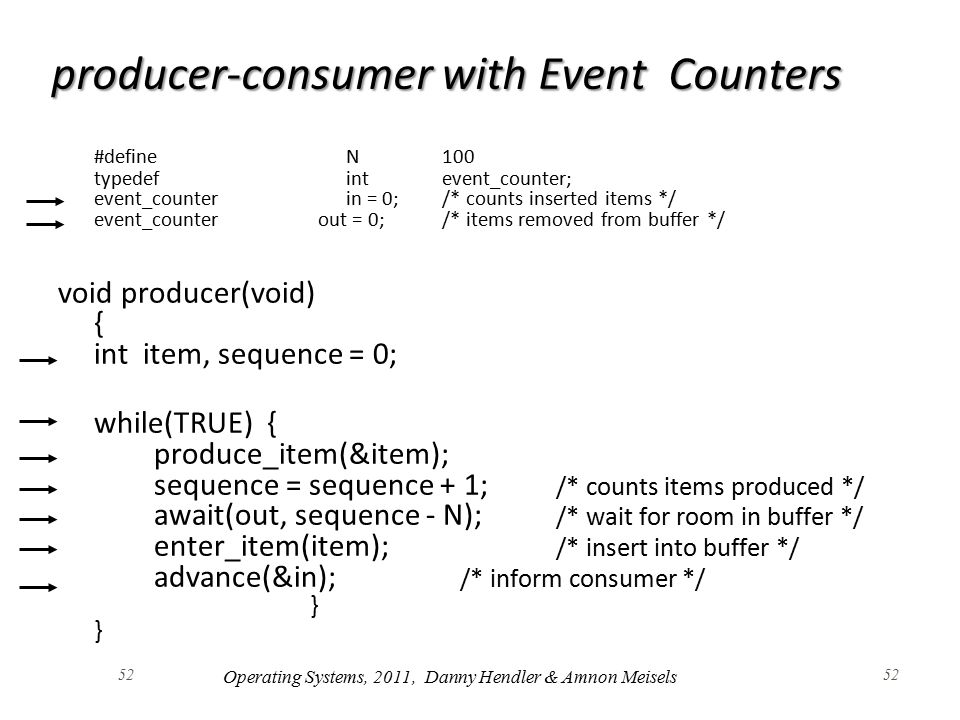 52 producer-consumer with Event Counters #defineN100 typedefintevent_counter; event_counterin = 0;/* counts inserted items */ event_counter out = 0;/* items removed from buffer */ void producer(void) { int item, sequence = 0; while(TRUE) { produce_item(&item); sequence = sequence + 1; /* counts items produced */ await(out, sequence - N); /* wait for room in buffer */ enter_item(item); /* insert into buffer */ advance(&in); /* inform consumer */ } } 52 Operating Systems, 2011, Danny Hendler & Amnon Meisels