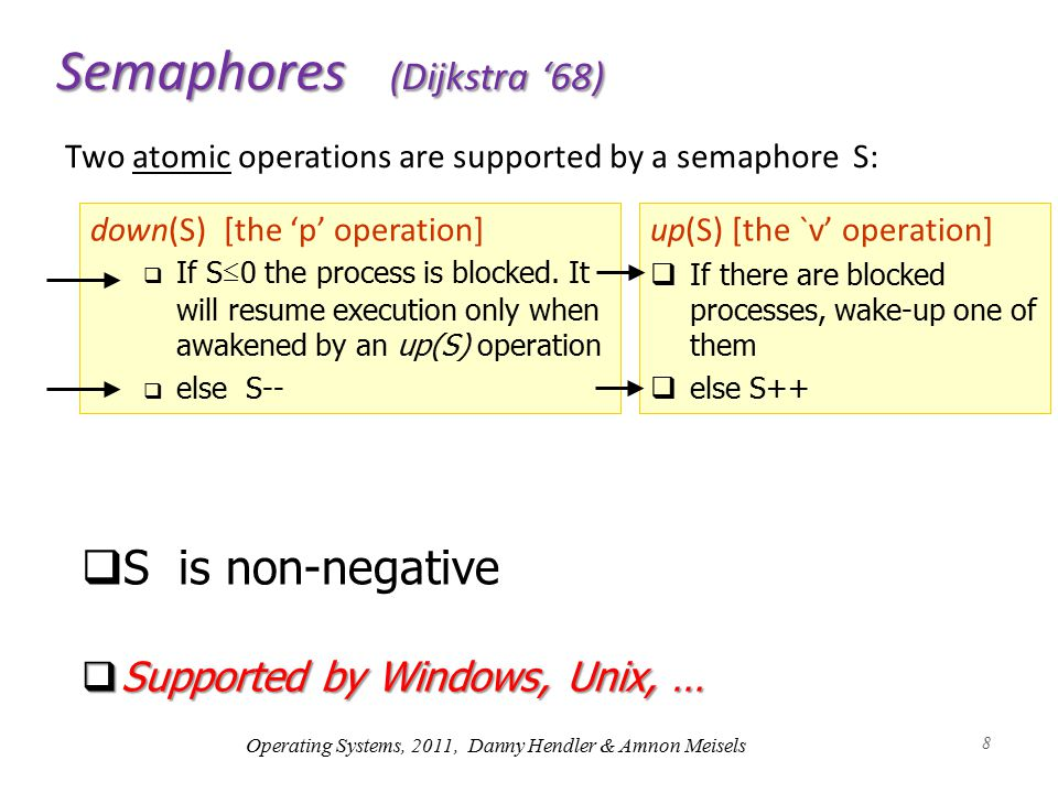 8 Semaphores (Dijkstra '68) up(S) [the `v' operation]  If there are blocked processes, wake-up one of them  else S++ down(S) [the 'p' operation]  If S ≤ 0 the process is blocked.