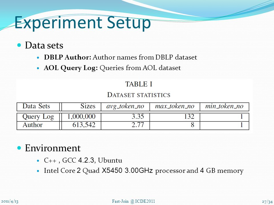Experiment Setup Data sets DBLP Author: Author names from DBLP dataset AOL Query Log: Queries from AOL dataset Environment C++, GCC 4.2.3, Ubuntu Intel Core 2 Quad X5450 3.00GHz processor and 4 GB memory 2011/4/13 Fast-Join @ ICDE2011 27/34