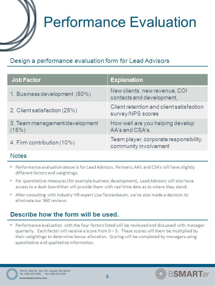 Performance Evaluation 8 Design a performance evaluation form for Lead Advisors Performance evaluation with the four factors listed will be reviewed and discussed with manager quarterly.