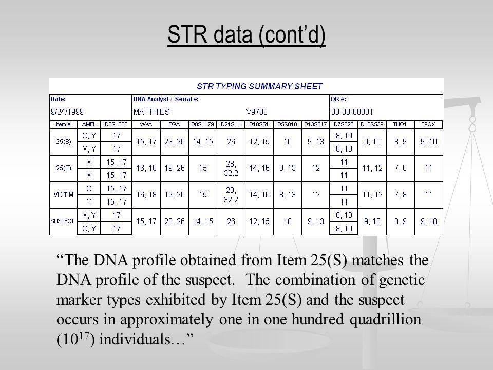 STR Data (cont'd)