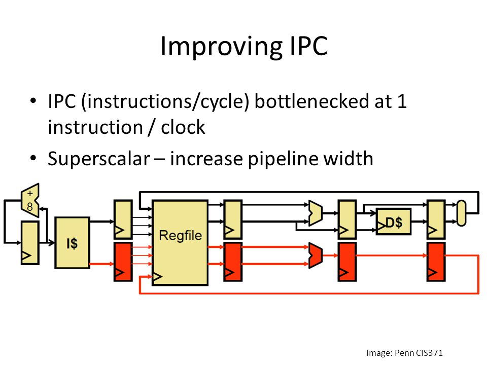 Improving IPC IPC (instructions/cycle) bottlenecked at 1 instruction / clock Superscalar – increase pipeline width Image: Penn CIS371