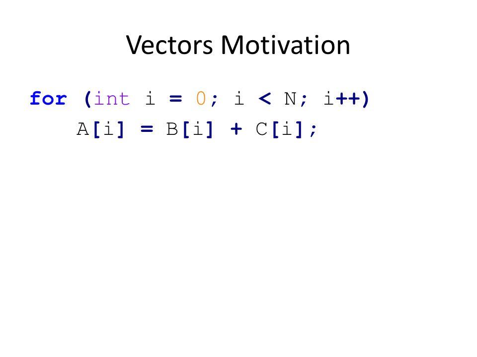 Vectors Motivation for (int i = 0; i < N; i++) A[i] = B[i] + C[i];