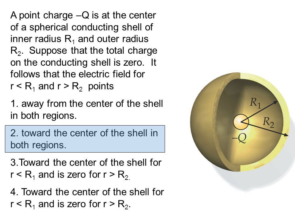 A point charge –Q is at the center of a spherical conducting shell of inner radius R 1 and outer radius R 2. Suppose that the total charge on the cond