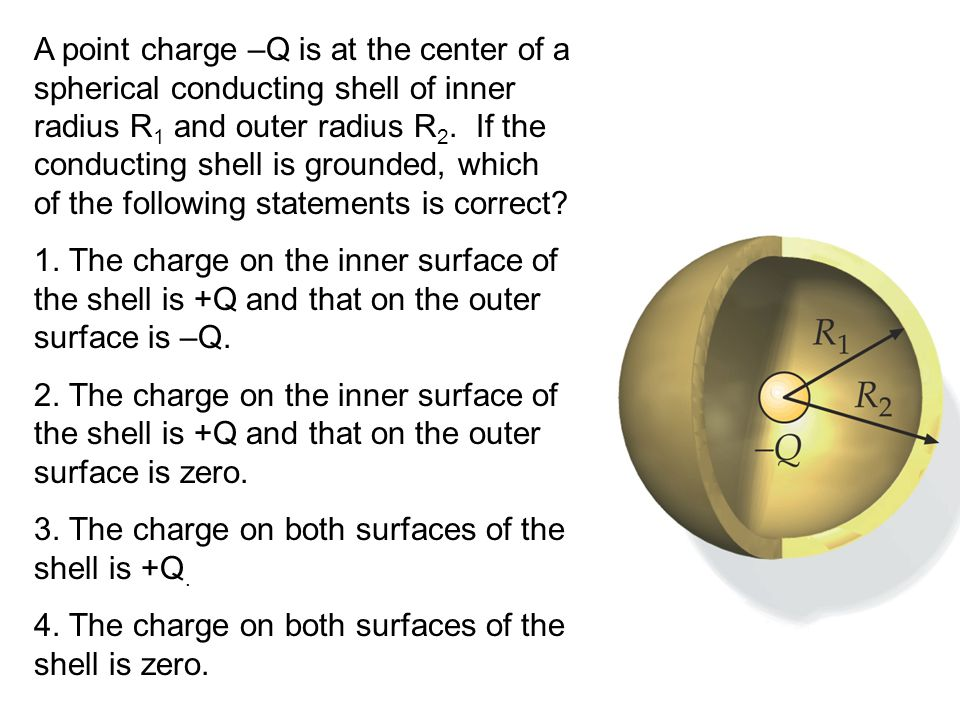 A point charge –Q is at the center of a spherical conducting shell of inner radius R 1 and outer radius R 2. If the conducting shell is grounded, whic