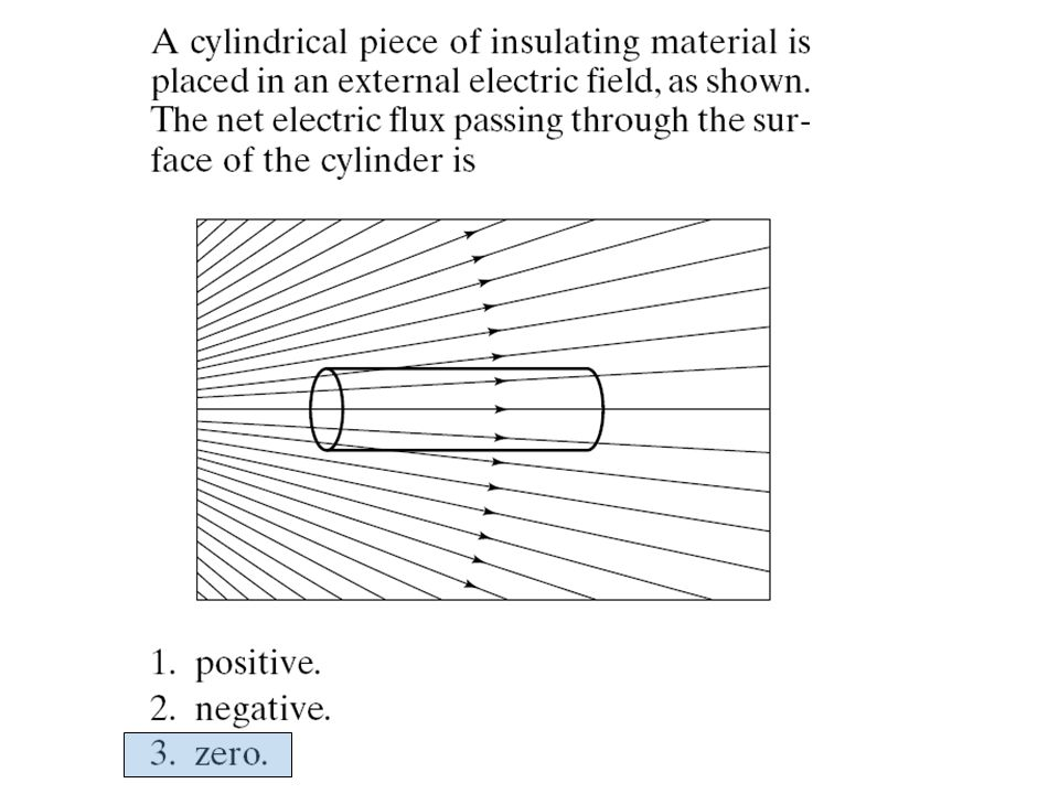 A point charge –Q is at the center of a spherical conducting shell of inner radius R 1 and outer radius R 2.