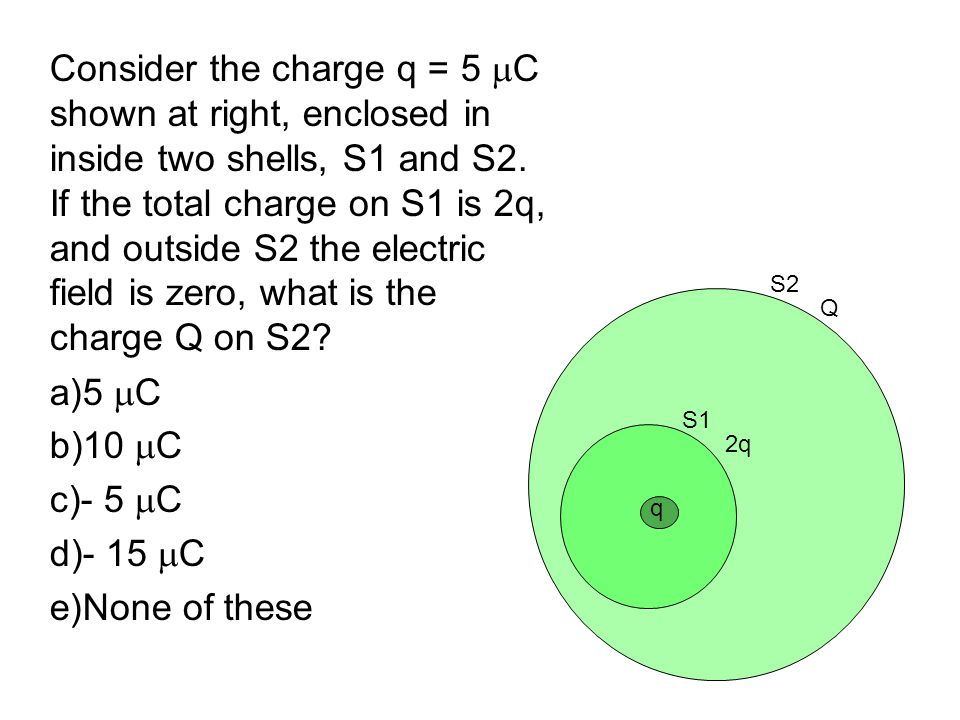 Consider the charge q = 5  C shown at right, enclosed in inside two shells, S1 and S2. If the total charge on S1 is 2q, and outside S2 the electric f