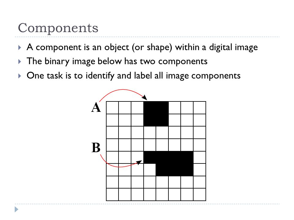 Components  A component is an object (or shape) within a digital image  The binary image below has two components  One task is to identify and label all image components