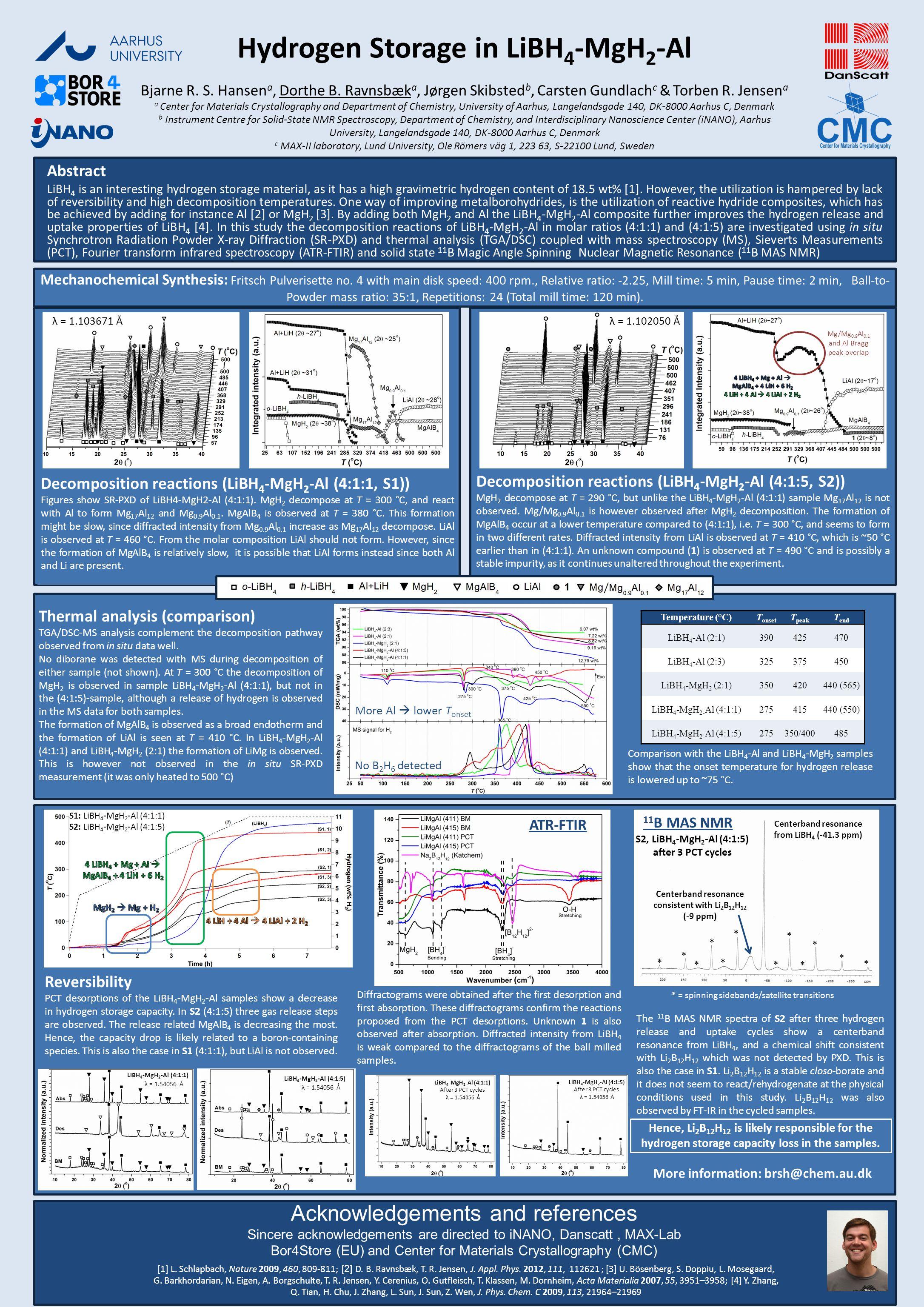 Hydrogen Storage in LiBH 4 -MgH 2 -Al Bjarne R. S.