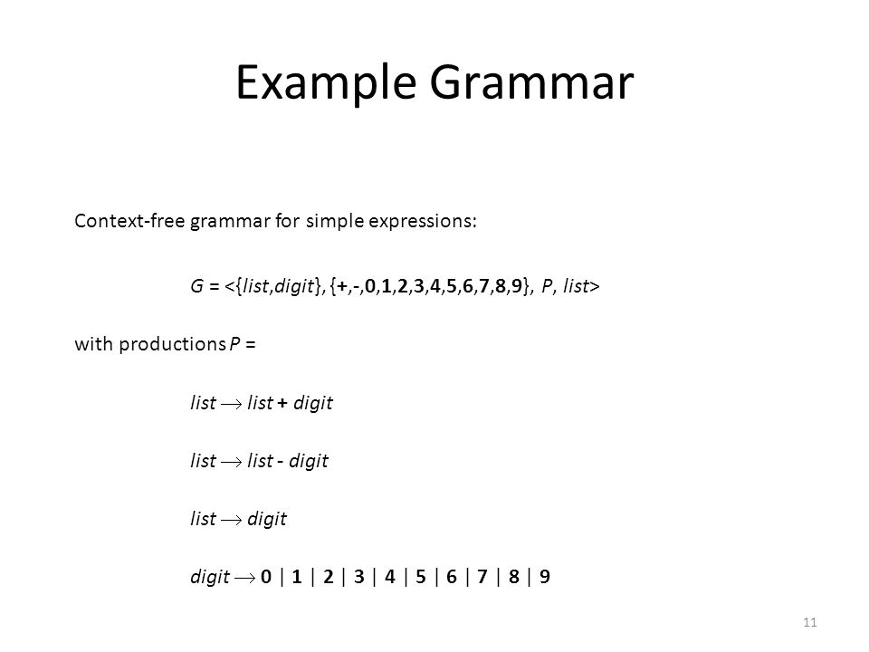 11 Example Grammar list  list + digit list  list - digit list  digit digit  0 | 1 | 2 | 3 | 4 | 5 | 6 | 7 | 8 | 9 G = with productions P = Context-free grammar for simple expressions: