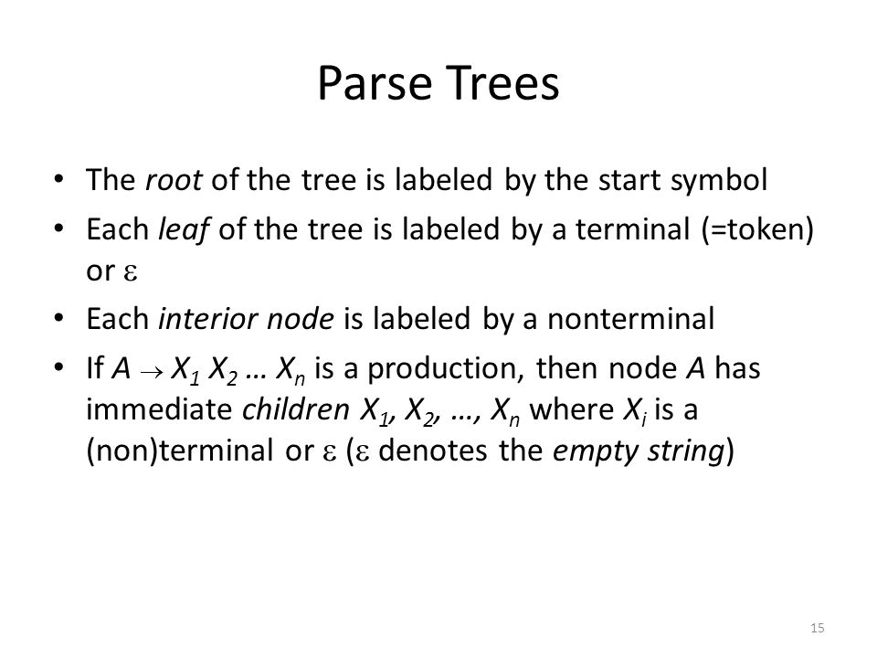 15 Parse Trees The root of the tree is labeled by the start symbol Each leaf of the tree is labeled by a terminal (=token) or  Each interior node is labeled by a nonterminal If A  X 1 X 2 … X n is a production, then node A has immediate children X 1, X 2, …, X n where X i is a (non)terminal or  (  denotes the empty string)
