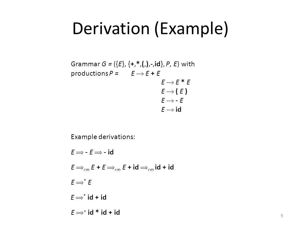 9 Derivation (Example) Grammar G = ({E}, {+,*,(,),-,id}, P, E) with productions P =E  E + E E  E * E E  ( E ) E  - E E  id E  - E  - id E * EE * E E  + id * id + id E  rm E + E  rm E + id  rm id + id Example derivations: E  * id + id
