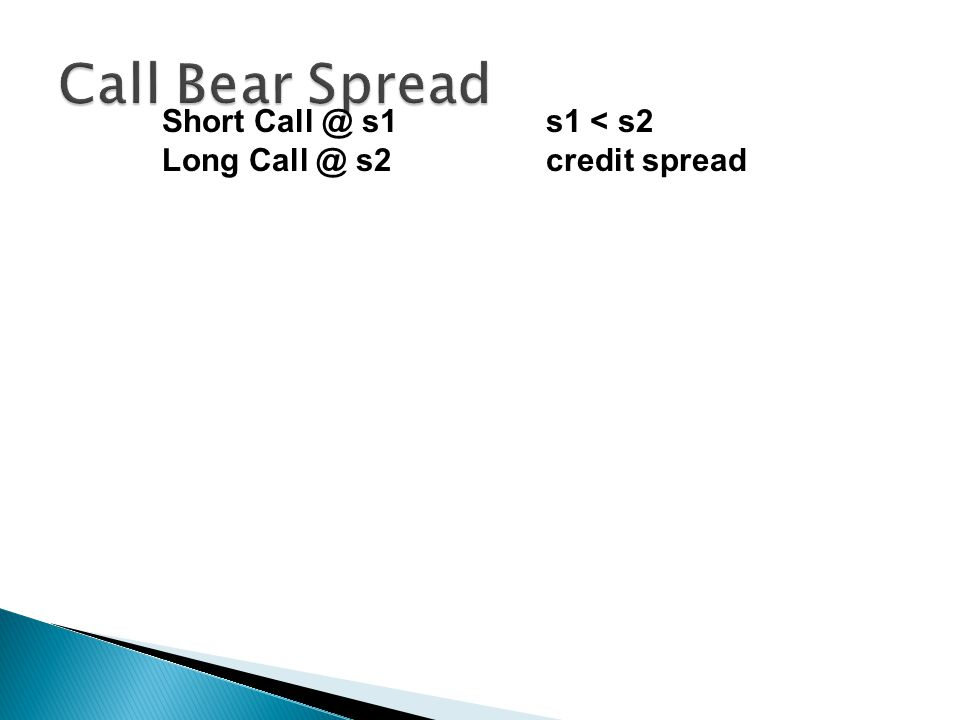 Short Call @ s1 s1 < s2 Long Call @ s2credit spread