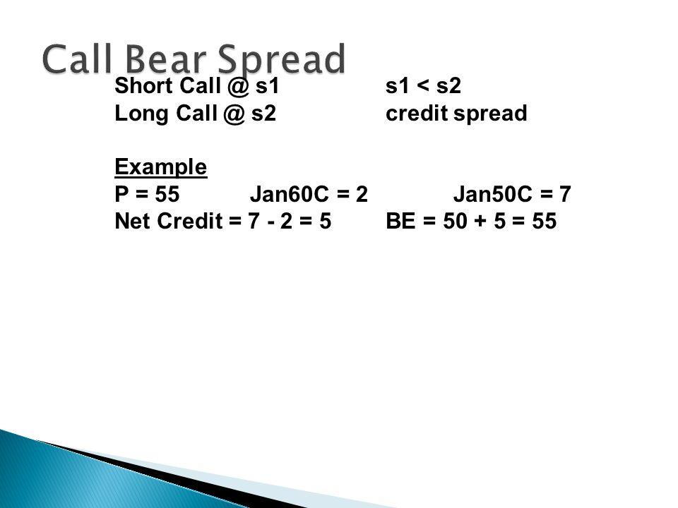 Short Call @ s1 s1 < s2 Long Call @ s2credit spread Example P = 55Jan60C = 2Jan50C = 7 Net Credit = 7 - 2 = 5BE = 50 + 5 = 55