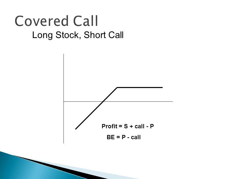 Short near term option Long distant term option example (Bull Calendar Spread) Price = 50 TodayApr50C = 5 short = +5 (Jan) July50C = 8 long = -8 Net Debit = -3 Price = 50 AprilApr50C = 0 July50C = 5