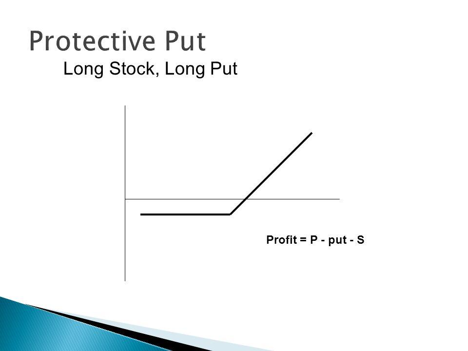 Profit = P - put - S