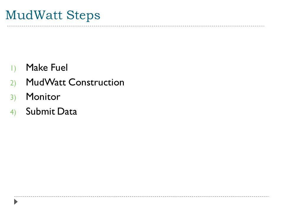 MudWatt Steps 1) Make Fuel 2) MudWatt Construction 3) Monitor 4) Submit Data