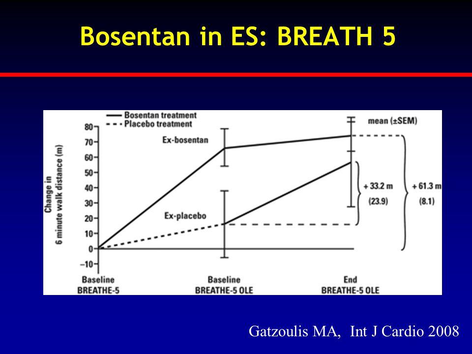 Bosentan in ES: BREATH 5 Gatzoulis MA, Int J Cardio 2008