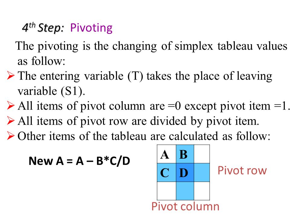 4 th Step: 4 th Step: Pivoting The pivoting is the changing of simplex tableau values as follow:  The entering variable (T) takes the place of leaving variable (S1).