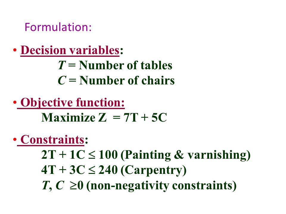 Formulation: Decision variables: T = Number of tables C = Number of chairs Objective function: Maximize Z = 7T + 5C Constraints: 2T + 1C  100 (Painting & varnishing) 4T + 3C  240 (Carpentry) T, C  0 (non-negativity constraints)