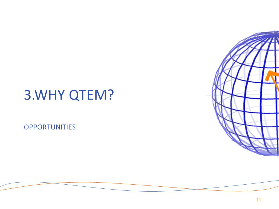3.WHY QTEM? OPPORTUNITIES 14