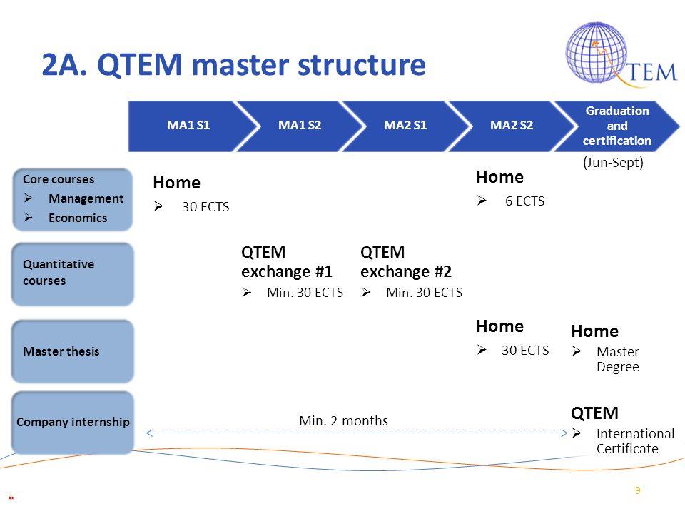 2A. QTEM master structure 9 MA1 S1MA1 S2MA2 S1MA2 S2 Graduation and certification Core courses  Management  Economics Quantitative courses Master th