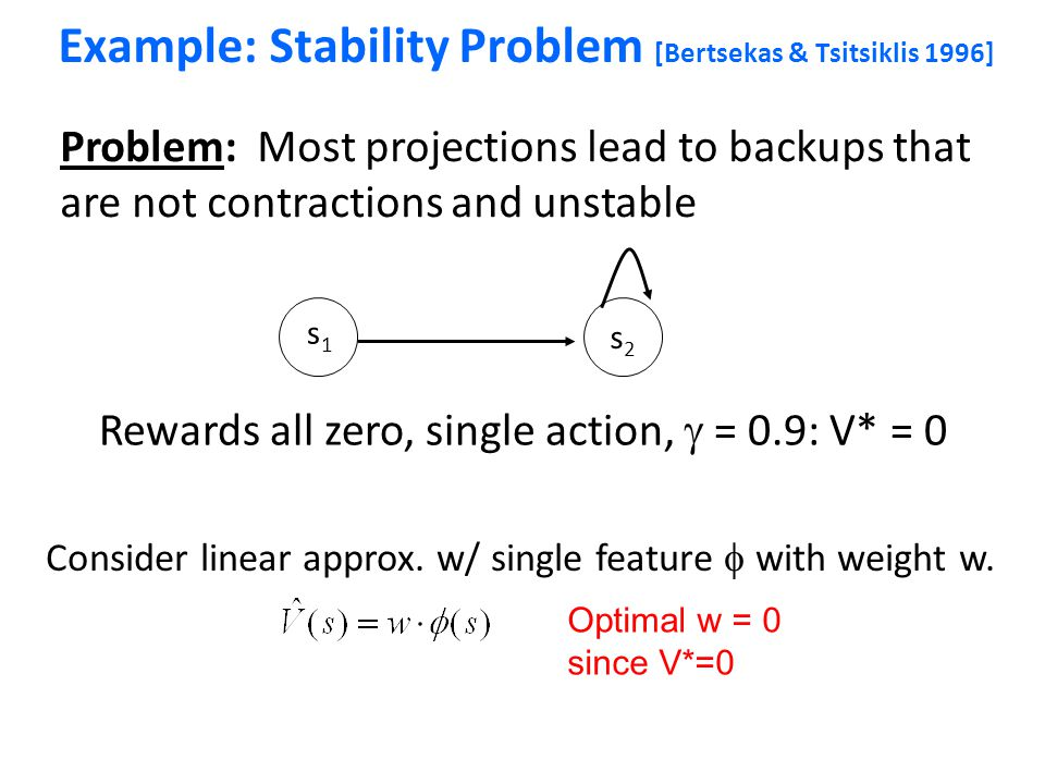 Example: Stability Problem [Bertsekas & Tsitsiklis 1996] Problem: Most projections lead to backups that are not contractions and unstable s2s2 s1s1 Rewards all zero, single action,  = 0.9: V* = 0 Consider linear approx.