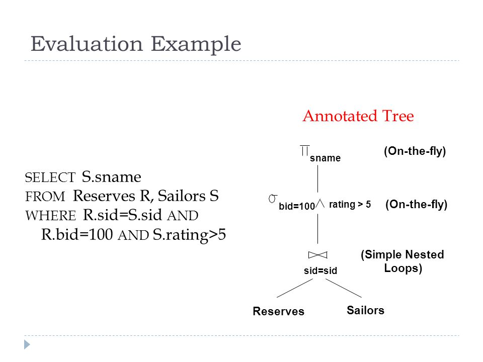 Evaluation Example SELECT S.sname FROM Reserves R, Sailors S WHERE R.sid=S.sid AND R.bid=100 AND S.rating>5 Reserves Sailors sid=sid bid=100 rating > 5 sname (Simple Nested Loops) (On-the-fly) Annotated Tree