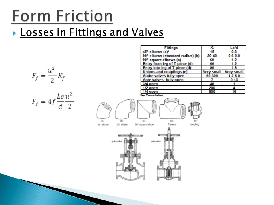  Losses in Fittings and Valves