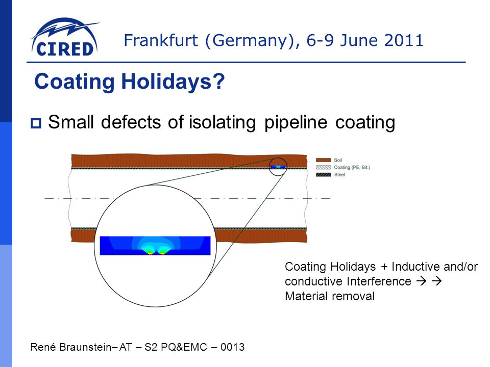 Frankfurt (Germany), 6-9 June 2011 René Braunstein– AT – S2 PQ&EMC – 0013 Coating Holidays.
