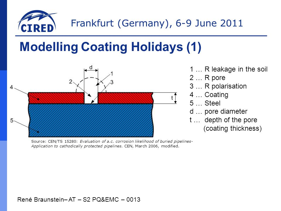 Frankfurt (Germany), 6-9 June 2011 René Braunstein– AT – S2 PQ&EMC – 0013 Modelling Coating Holidays (1) 1 … R leakage in the soil 2 … R pore 3 … R polarisation 4 … Coating 5 … Steel d … pore diameter t … depth of the pore (coating thickness) Source: CEN/TS 15280: Evaluation of a.c.