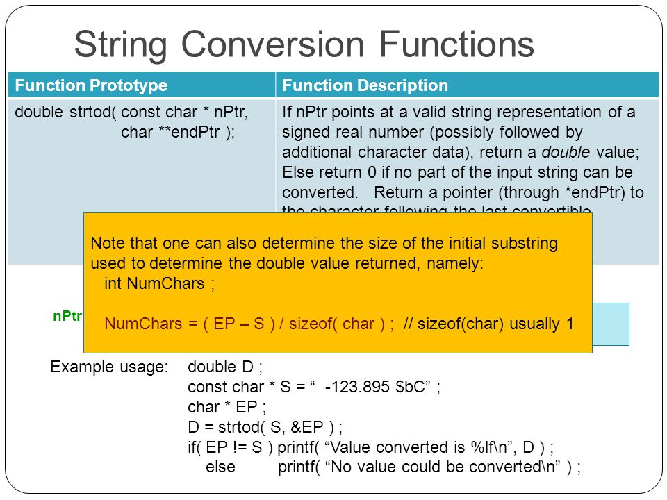 String Conversion Functions Function PrototypeFunction Description double strtod( const char * nPtr, char **endPtr ); If nPtr points at a valid string representation of a signed real number (possibly followed by additional character data), return a double value; Else return 0 if no part of the input string can be converted.