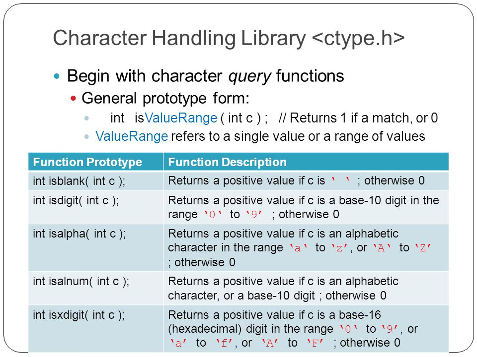 Character Handling Library Begin with character query functions General prototype form: int isValueRange ( int c ) ; // Returns 1 if a match, or 0 ValueRange refers to a single value or a range of values Note that the input argument c has the date type int Intuition would suggest c should be char type Technical considerations (involving representation of non- ASCII data encodings) recommend for using int, recalling that char is a compatible sub-type of int (and short int).