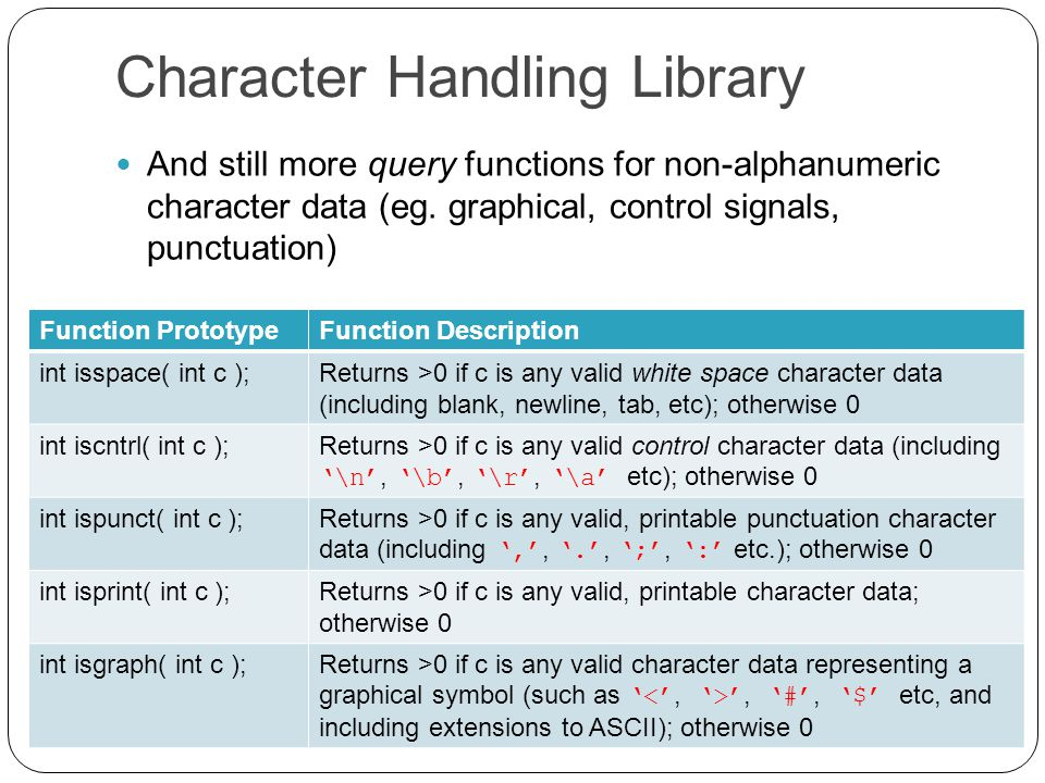 Character Handling Library And still more query functions for non-alphanumeric character data (eg.