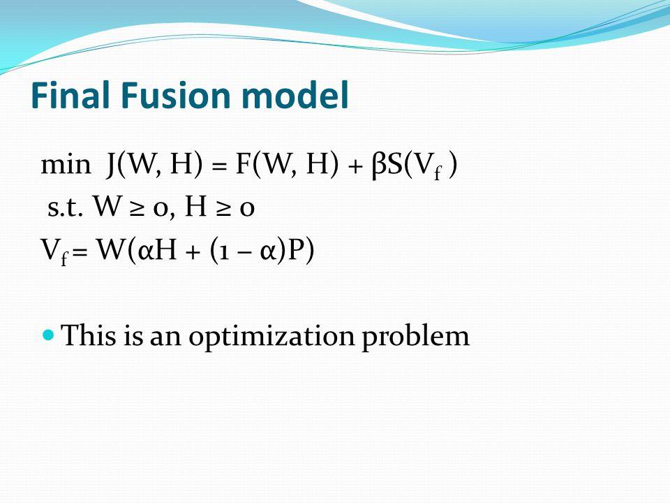 Final Fusion model min J(W, H) = F(W, H) + βS(V f ) s.t. W ≥ 0, H ≥ 0 V f = W(αH + (1 − α)P) This is an optimization problem
