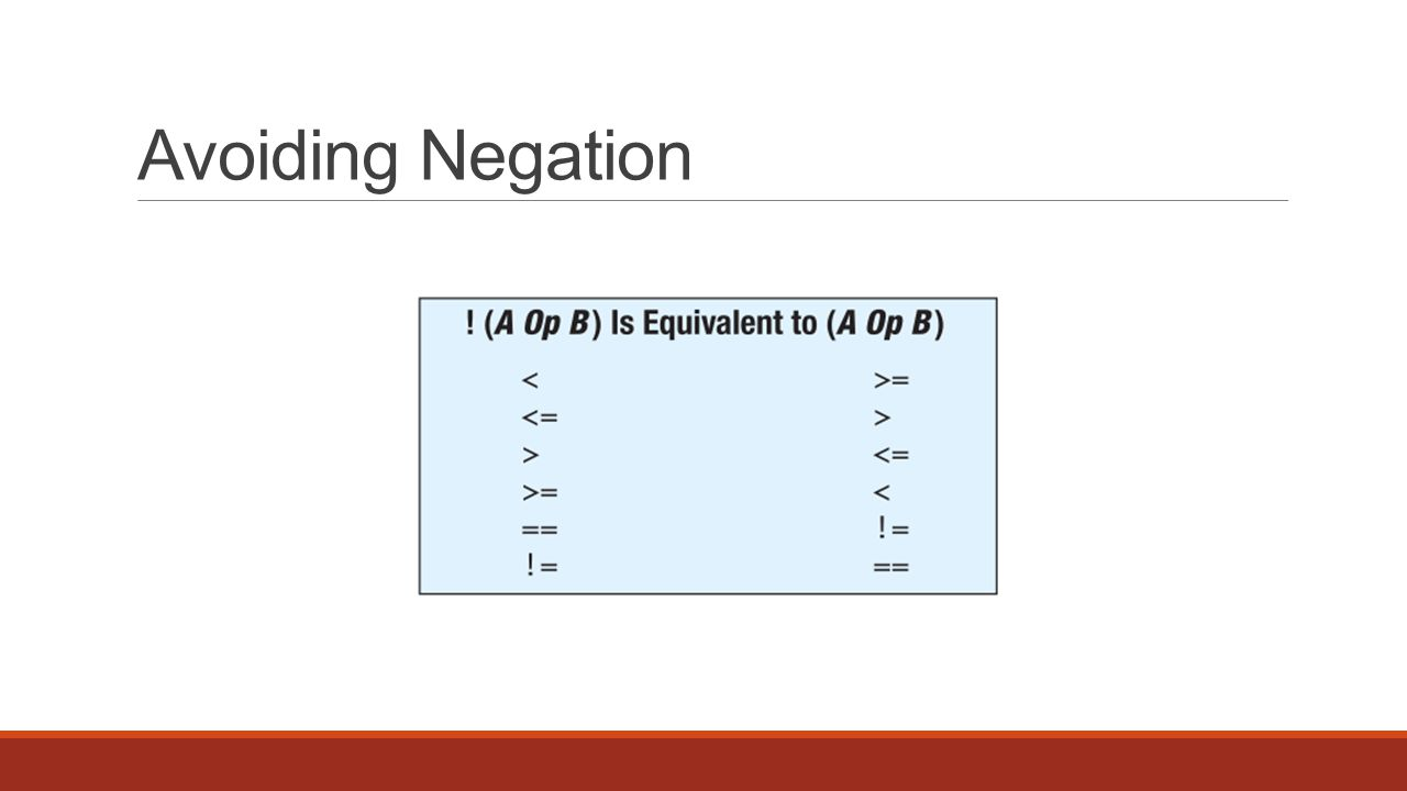 Avoiding Negation