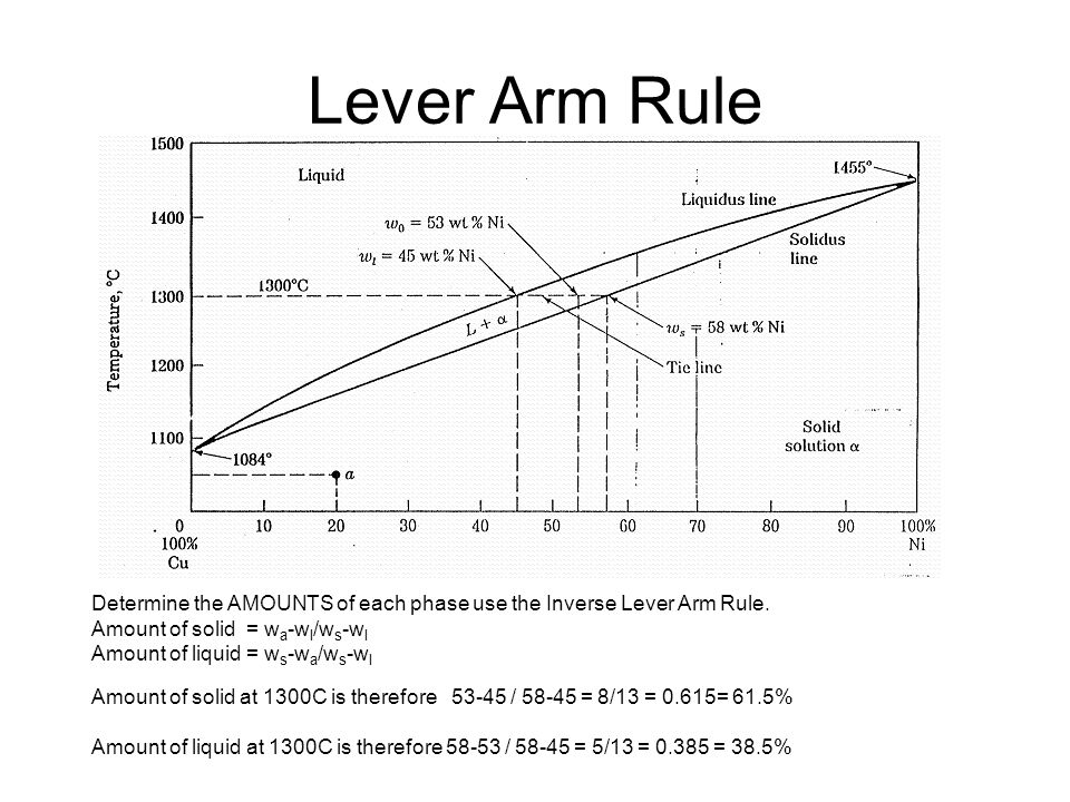 Lever Arm Rule Determine the AMOUNTS of each phase use the Inverse Lever Arm Rule. Amount of solid = w a -w l /w s -w l Amount of liquid = w s -w a /w