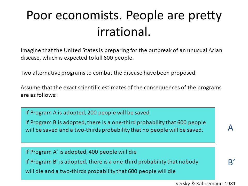 Poor economists. People are pretty irrational.