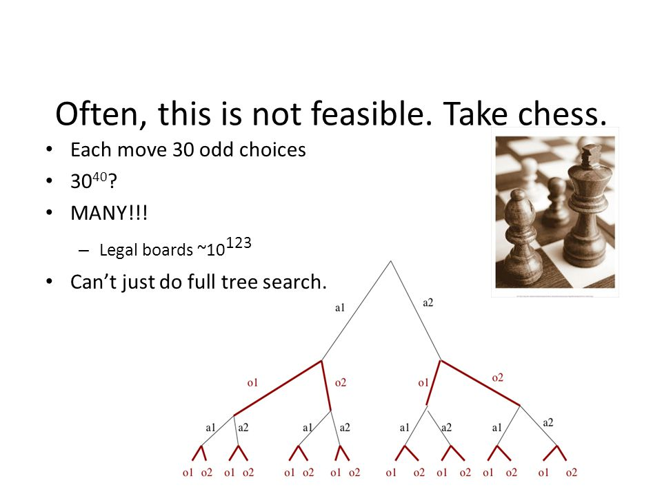 Often, this is not feasible. Take chess. Each move 30 odd choices 30 40 .
