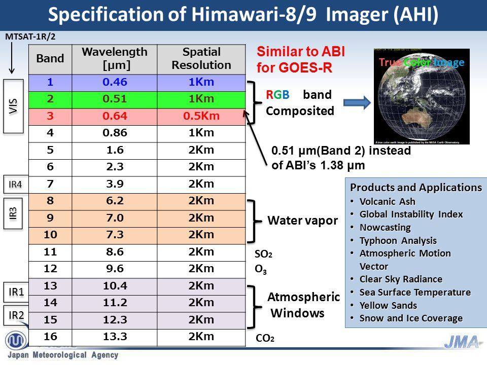 2km for H-8/9 4km for MTSAT IR image difference of spatial resolution