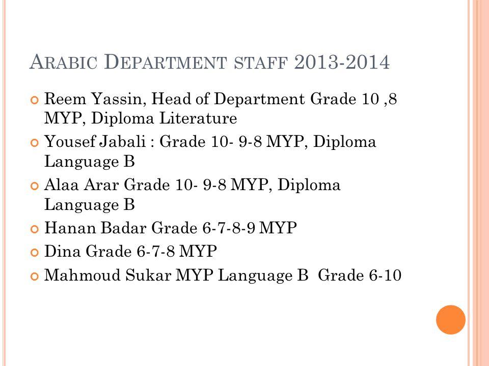 A RABIC D EPARTMENT STAFF 2013-2014 Reem Yassin, Head of Department Grade 10,8 MYP, Diploma Literature Yousef Jabali : Grade 10- 9-8 MYP, Diploma Language B Alaa Arar Grade 10- 9-8 MYP, Diploma Language B Hanan Badar Grade 6-7-8-9 MYP Dina Grade 6-7-8 MYP Mahmoud Sukar MYP Language B Grade 6-10