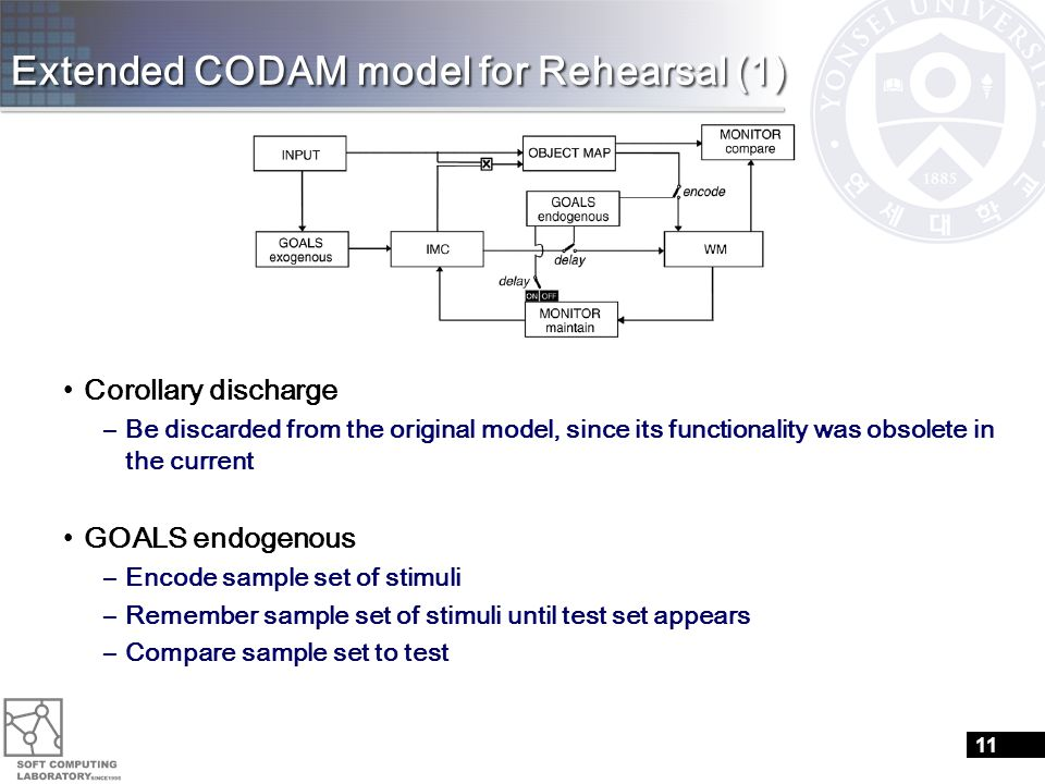 Extended CODAM model for Rehearsal (1) Corollary discharge –Be discarded from the original model, since its functionality was obsolete in the current GOALS endogenous –Encode sample set of stimuli –Remember sample set of stimuli until test set appears –Compare sample set to test 11